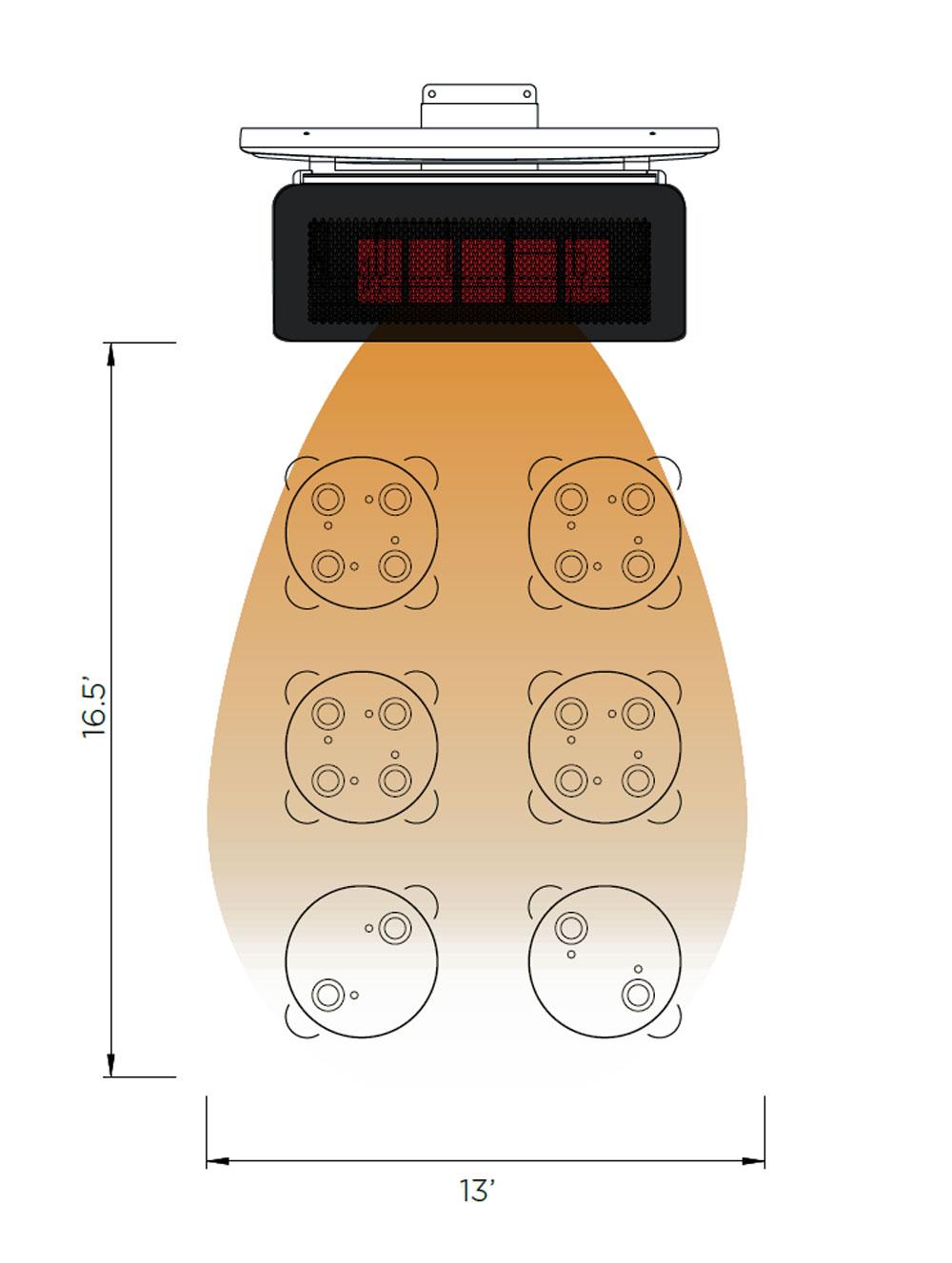 portable-btu-graph