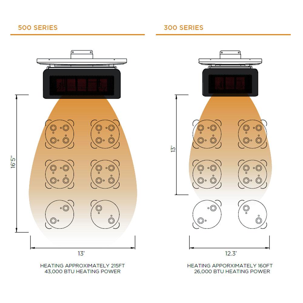 Tungsten-Gas-500---Residential-2